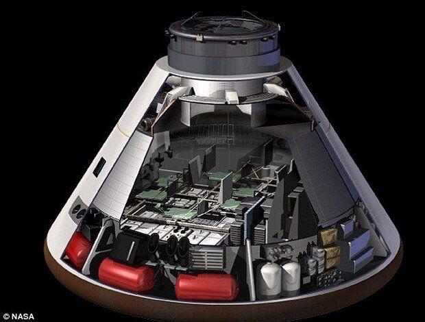 Ay Görevinde Kullanılacak Yeni Nesil Orion Uzay Mekiği!