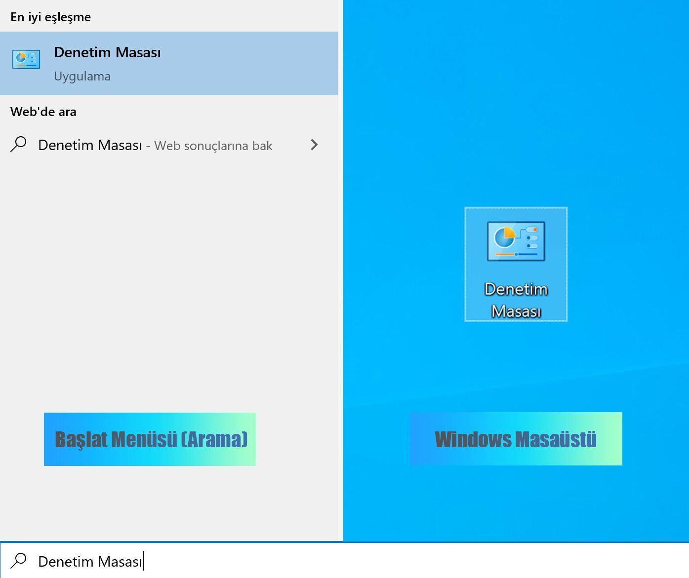 Bilgisayara Şifre (Parola) Nasıl Konulur? (Windows - macOS)