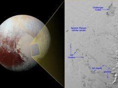 NASA, Plüton Görevini Yenilemeye Hazırlanıyor
