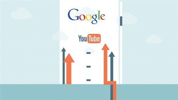 Youtube Videolarında SEO Ayarları